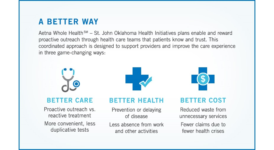 aetna whole health st john health system rh stjohnhealthsystem com aetna preventive care guidelines 2016 Female Preventive Care